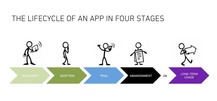 app_lifecycle.jpg