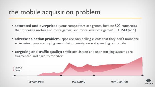 mobile_acquisition_.jpg