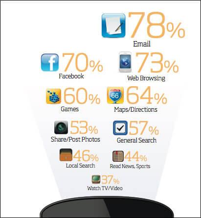 smartphone-activities.jpg