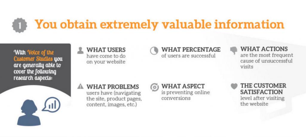 user feedback importance