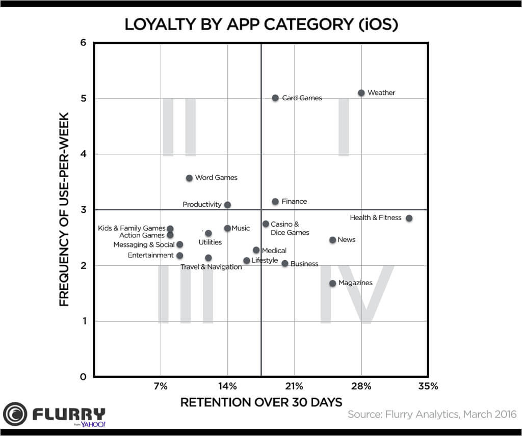 app-loyalty-ios