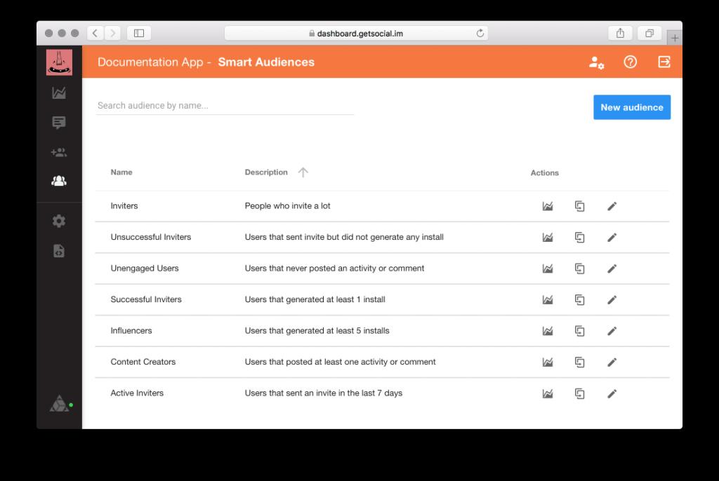app marketing toolkit - smart audience