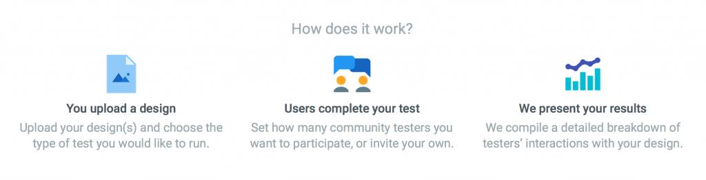 usability-hub